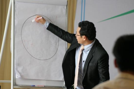 huấn luyện nhân viên bán hàng hiệu quả